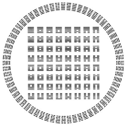 Diagrammes de Fuxi