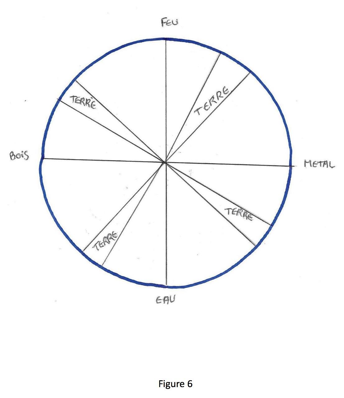 representations circulaires 2017-10-07 à 15.01.02