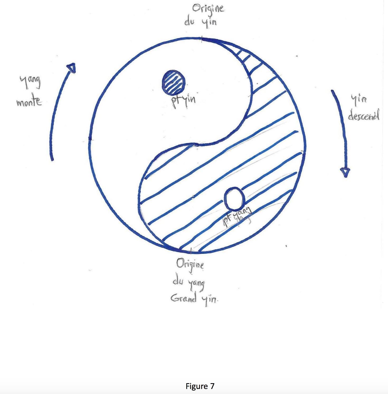 representations circulaires 2017-10-07 à 15.01.42